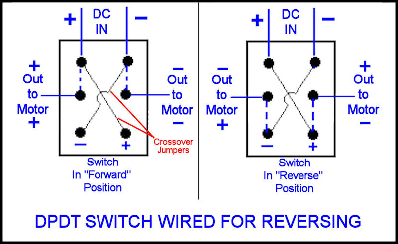 sawmill creek woodworking community add reversing switch to your a set of crossover jumpers will be used to reverse the connections of the dc power leads to the other side of the switch see the following sketch